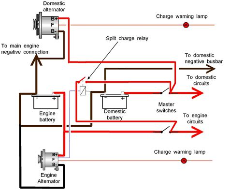 vauxhall alternator wiring diagram wiring diagram