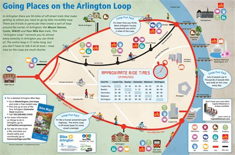 maryland bicycle map the arlington va quot loop quot one of my favorite