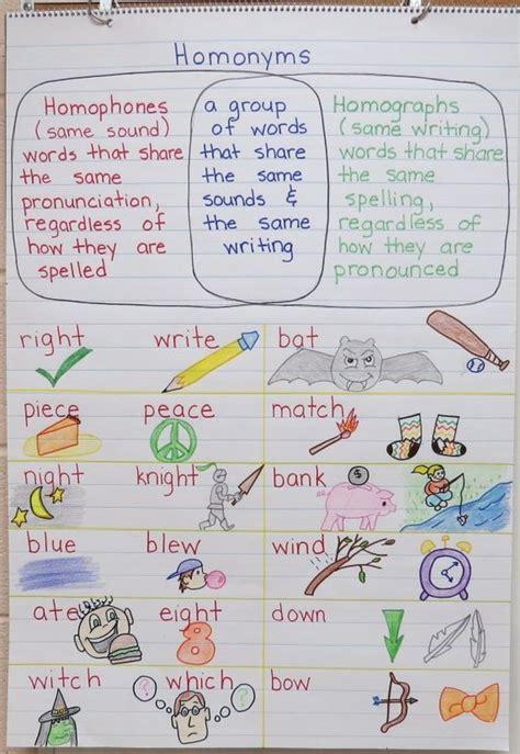 themes ela exles tricky homographs chart ela vocabulary 28 images