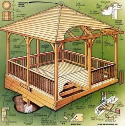 Galerry gazebo build plan