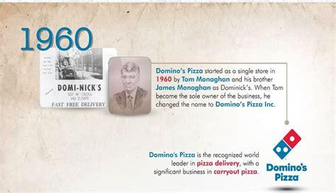 domino pizza cikarang voucher map bisa digunakan di mana di sini aja dunia biza