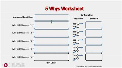 5 Whys Worksheet Calleveryonedaveday 5 Why Template Excel