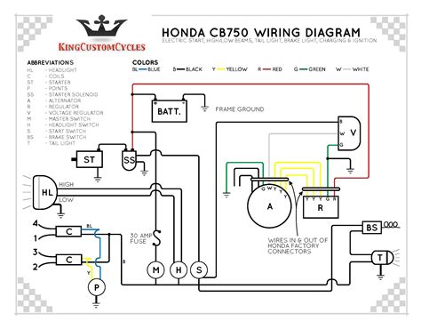 wiring diagram honda cb750 wiring diagram chopper honda