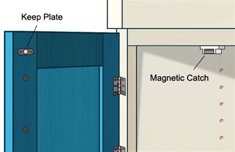 Magnetic Catches For Glass Doors Magnetic Catches For Cupboard Doors And Kitchen Units And Other Types Of Catches Diy Doctor