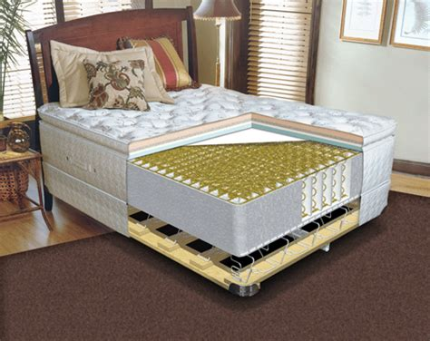 Doctor Recommended Mattress For Back by Dr Steven Chiropractor Mattress Wars Part 5 Conventional Mattresses Sleep And