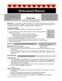 the most amazing skills based resume template word