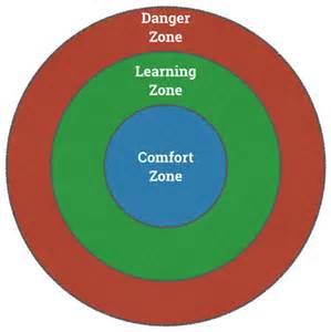 comfort zone futile mais n 233 cessaire