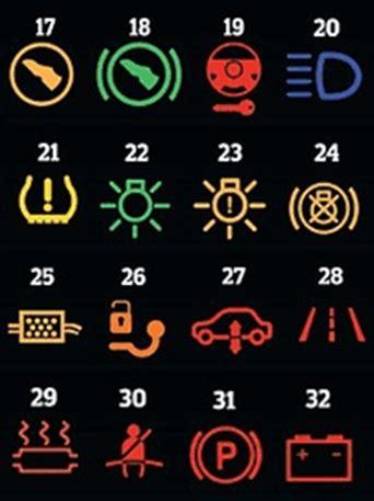 Audi Armaturenbrett Symbole by Die Werte Der Symbole Auf Dem Armaturenbrett Shram Kiev Ua