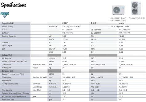 Ac Panasonic Standing Floor 5 Pk harga ac floor standing panasonic 2 pk cs j18ffp5