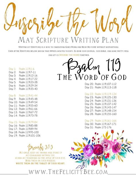 major themes bible reading plan 25 best ideas about word of god on pinterest word of