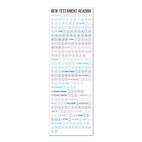 printable lds bookmarks new testament reading chart bookmark printable in latter