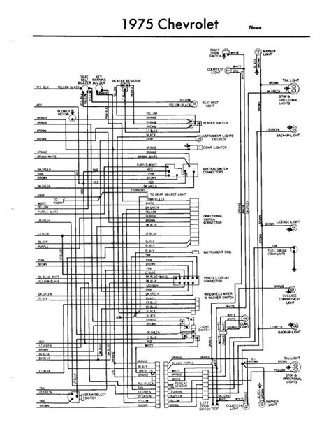 1975 chevy truck wiring diagram 1975 free engine image