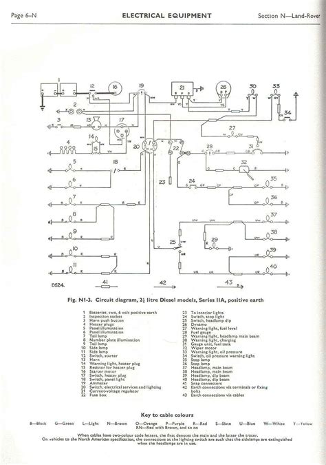 series 1 land rover wiring diagram wiring diagram with