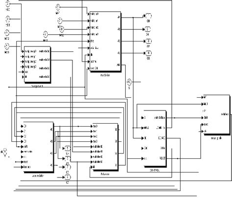 design of booth multiplier lovely multiplier block diagram ideas electrical circuit