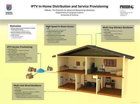 design home wifi network home wireless network design home design