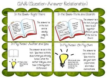 7 Relationship Questions Answered by Qar Question Answer Relationship Poster