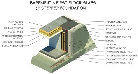 Earth Home Floor Plans Illustration Of Basement And First Floor Slabs At Stepped