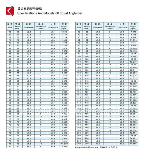 steel angle section sizes steel angle iron dimensions buy steel angle iron