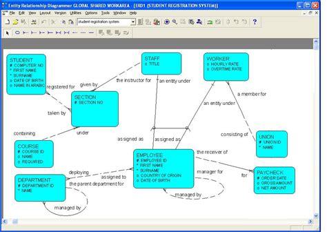 Tutorial Sql Database Design | sql database design tutorial pdf postswcnz over blog com