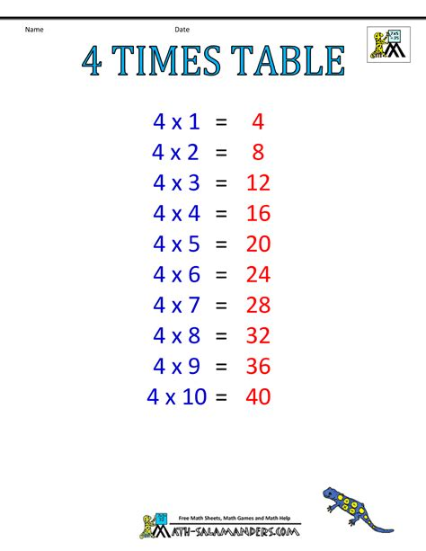 4 Time Tables by Times Table Chart 1 6 Tables