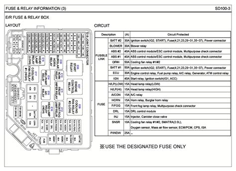 fuse box diagram for 2000 chevy silverado wiring diagram