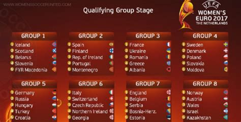 Calendrier Qualification 2017 Uefa S 2017 Palace Casino