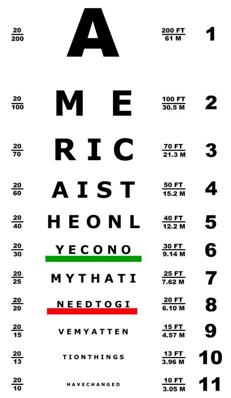printable eye chart numbers the obvious have text blocks show text keen software