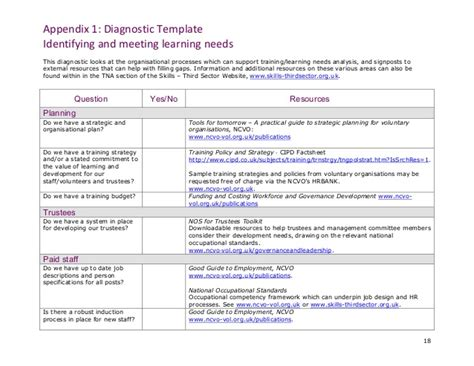 learner analysis template learner analysis template 28 images guide to the