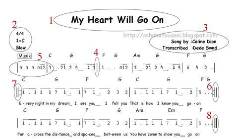 belajar kunci gitar my heart cara membaca not angka lengkap dan mudah sahabatku seni