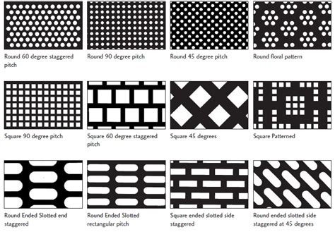 pattern types 2014 various types of patterns perforated metal monel