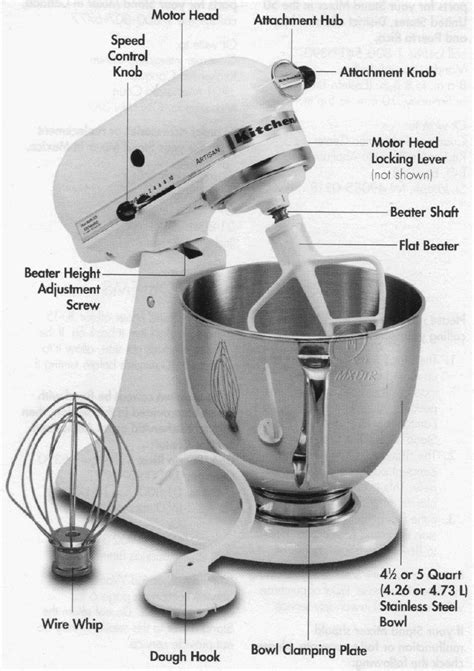Effective use of Kitchenaid Mixer and its Attachments