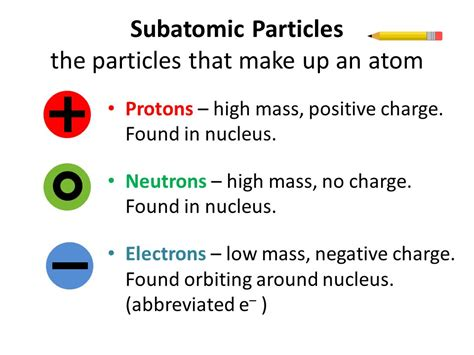 where are protons found models of atomic structure ppt