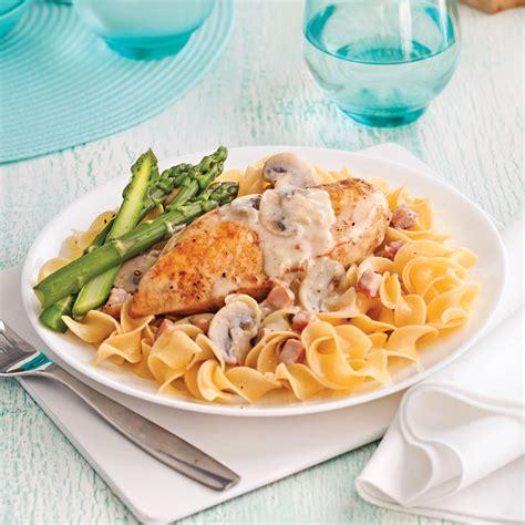 cuisine et vins de recettes poitrines de poulet au vin blanc et chignons recettes