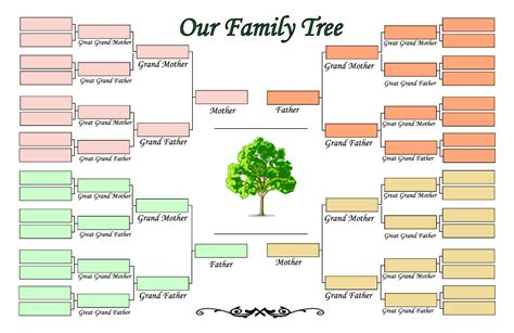 10 best images of free blank family tree template editable
