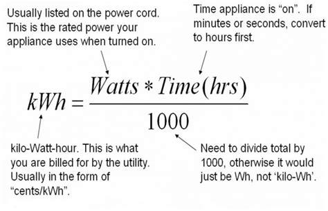solar 103 kilowatt vs kilowatt hour kw vs kwh solar