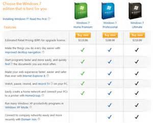 windows 7 home premium vs professional windows 7 version comparison home professional ultimate
