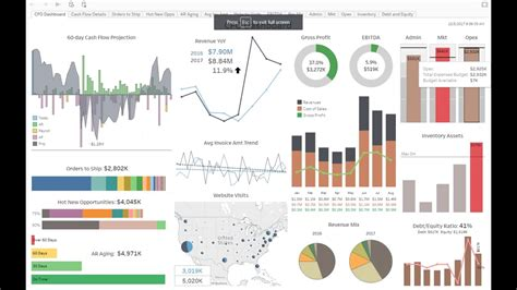 tableau tutorial with exles 01 training agenda and dashboard exle tableau