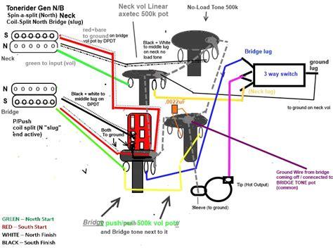 seymour duncan coil split wiring diagram seymour free