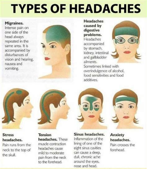 Best For Detox Headache by Best 25 Headache Medication Ideas On Vicks