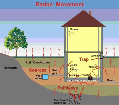 free testing available for deadly radon gas news the