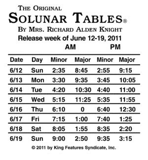 Solunar Tables by Solunar Tables King Features Syndicate