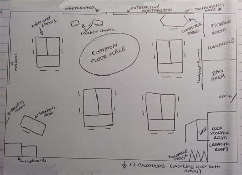 classroom layout dwg classroom layout and design exploring learning spaces