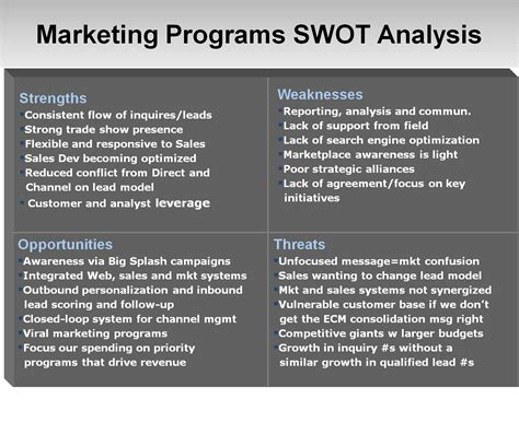 sle of weaknesses how to use swot analysis to pinpoint your b2b marketing
