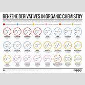 benzene-chemical