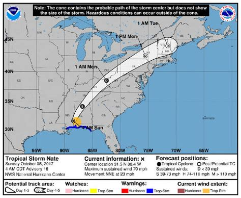 usa track map it hurricane nate path update live nate hits usa as category