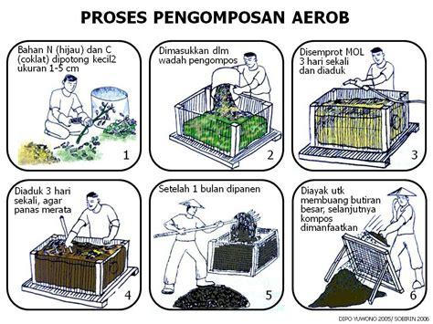 Pupuk Organik Kompos Dari Sah cara pembuatan pupuk kompos