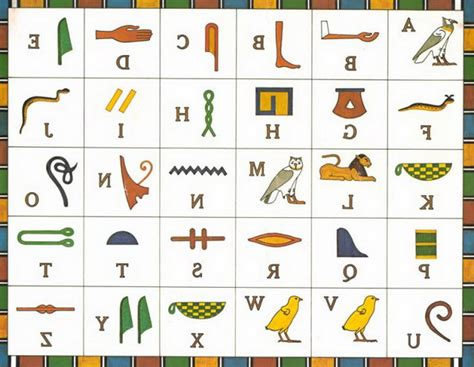 printable egyptian alphabet egyptian hieroglyphic alphabet for emperor 485273