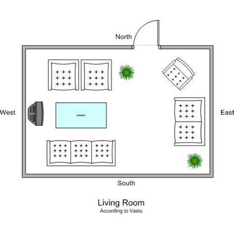 Southeast Living Room Vastu Vaastu International Vaastu For Living Room Livingroom