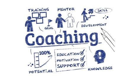 I M The Coach five ways that psychology can enhance l d journal