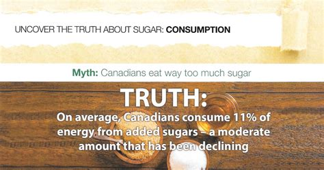 Http Positivemed 2017 06 07 7 Day Sugar Detox by Weighty Matters Canadian Nutrition Society Calls 13 Daily
